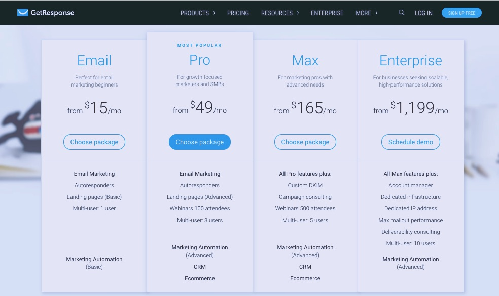 4 Best E-mail Marketing Platforms to Use in 2019 - Marketing